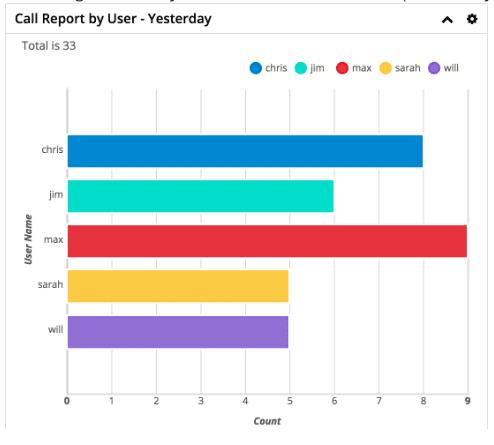 Report attività utente - IMG_15